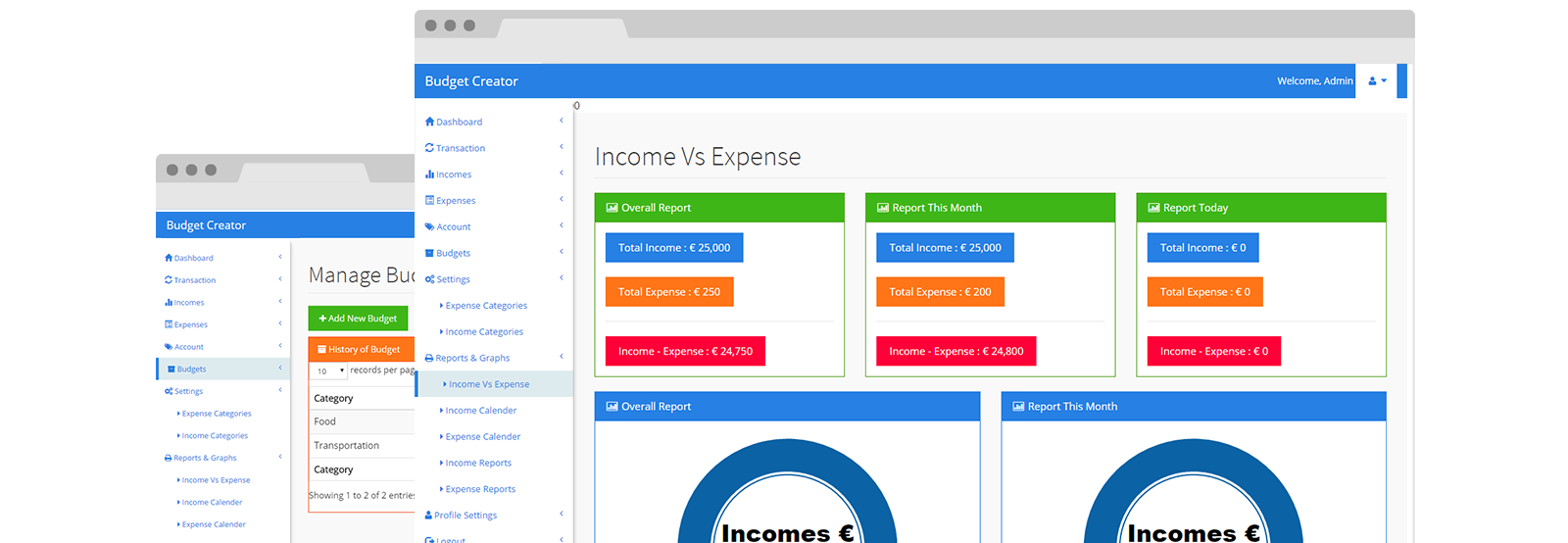 features budget creator